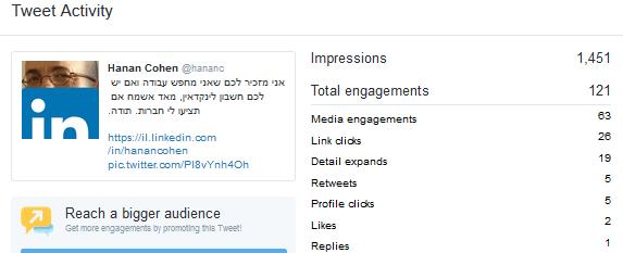 twitter-activity-second