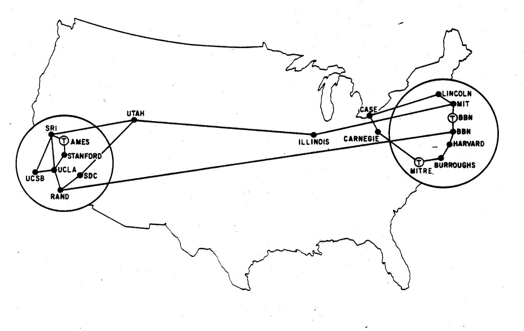 arpanet-f8sep1971